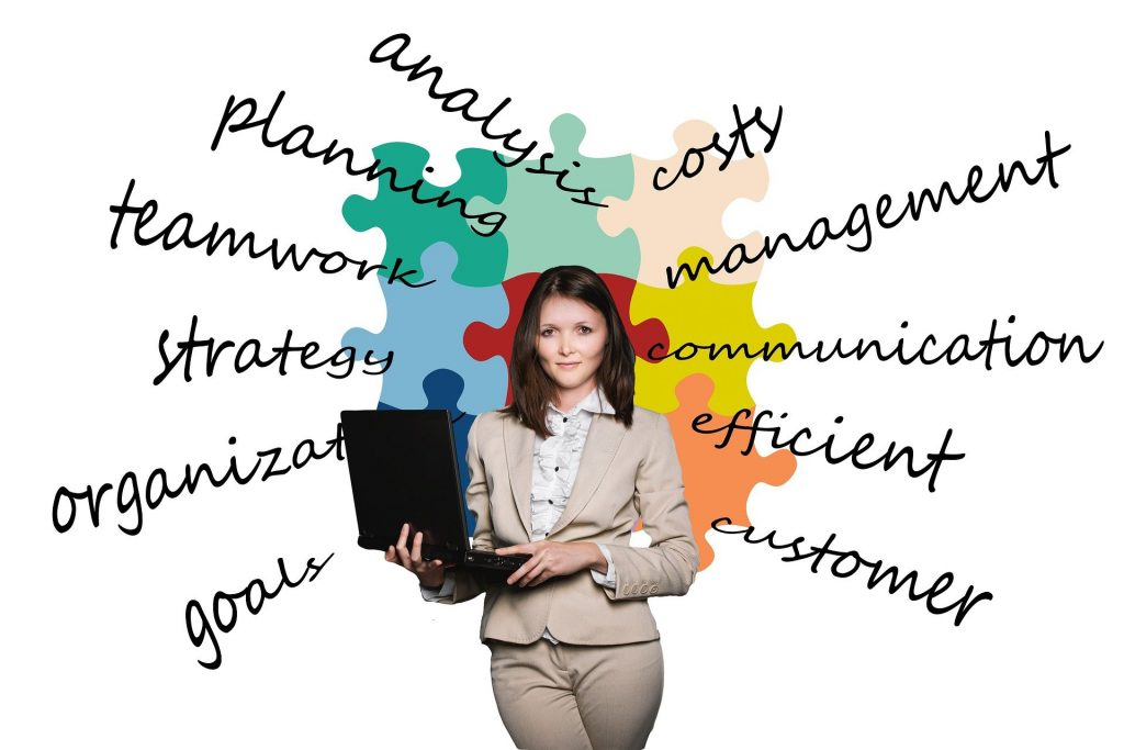 Leadership Quality Self-Assessment tool