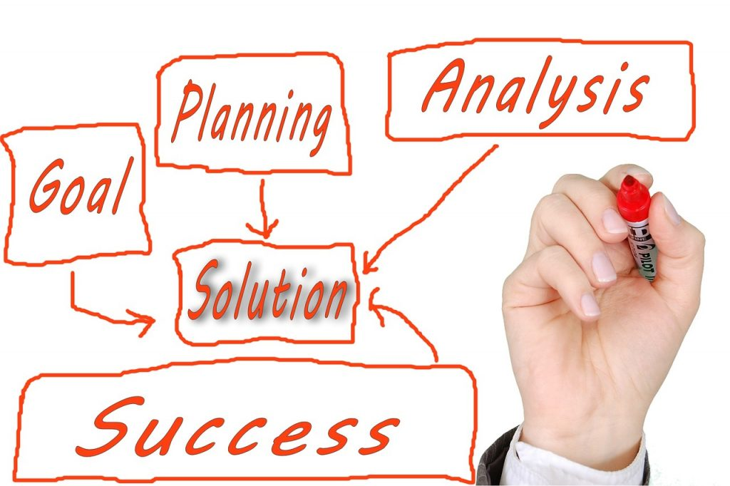 successful implementation plan